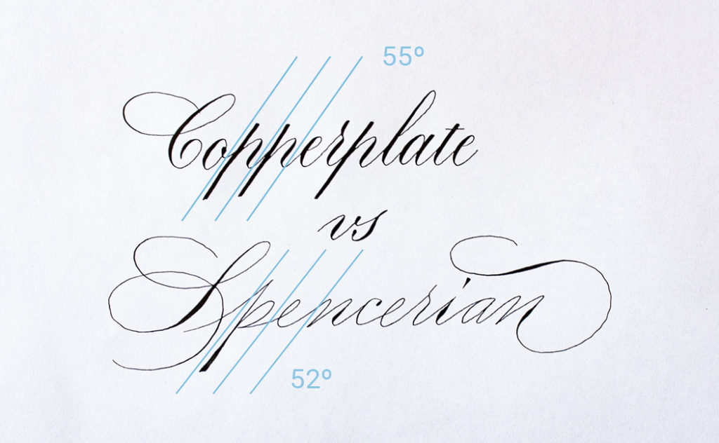 Verschil Copperplate Spencerian kalligrafie  - helling